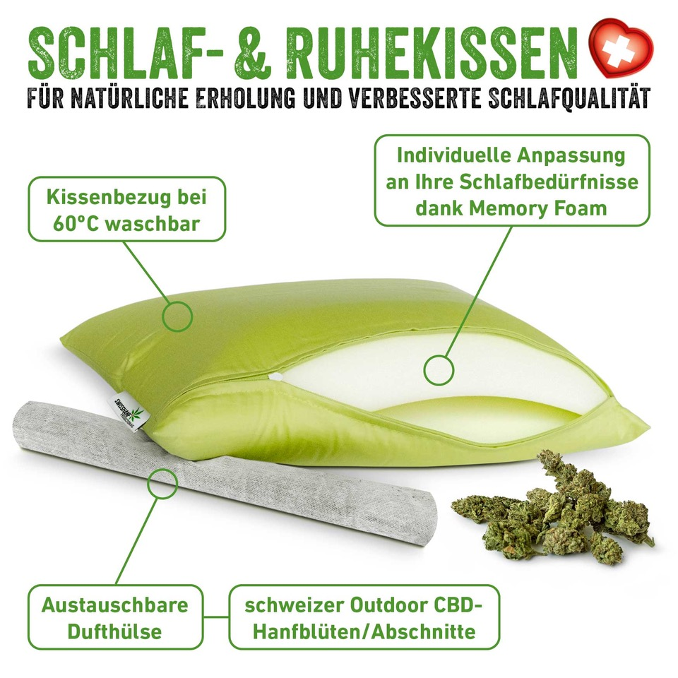 Hanfkissen-swisshanf-production-ag